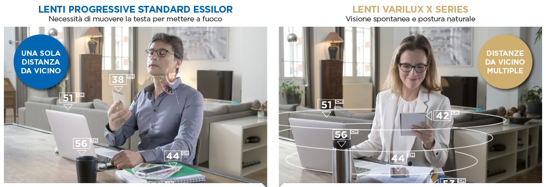 essilor varilux essential vs x series